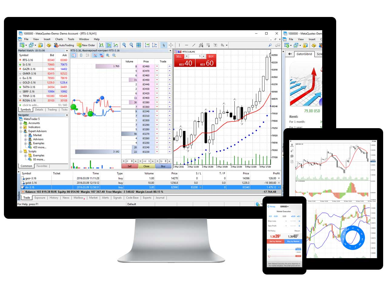 outils analyse technique metatrader 5
